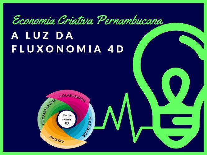 Economia Criativa Pernambucana - Apresentação