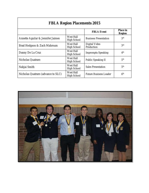 FBLA Region Placements 2015