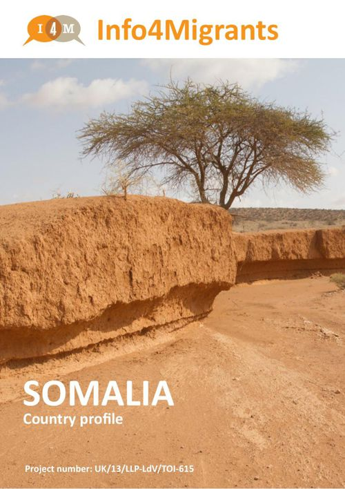 Country profile SOMALIA Learnmera English
