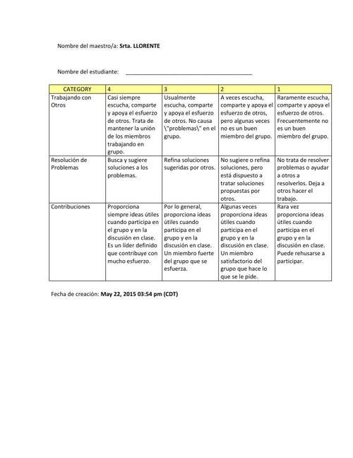 Rubrica para evaluar modelo pedagógico