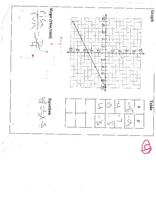 Trimester 1 Evidence
