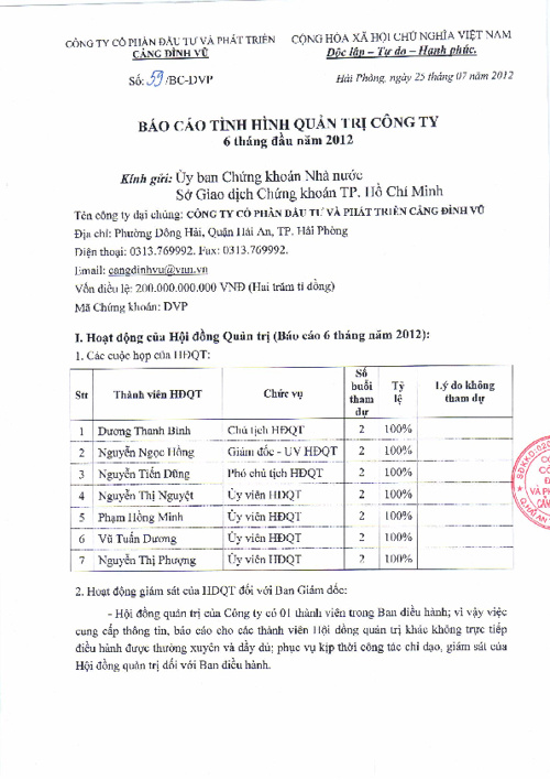 BC tinh hinh QT Cty 6 thang 2012-Mau moi