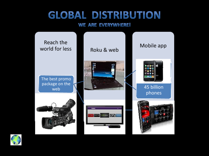 Global Distribution via Universal