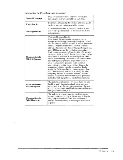 Free Response Key 2012 Part 2