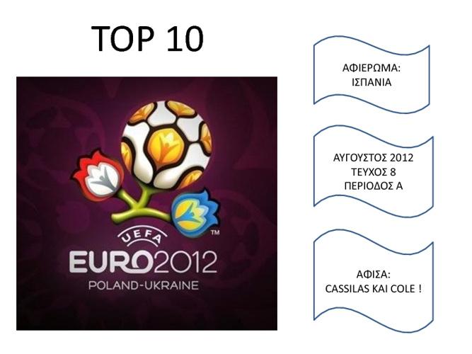 Top_10_aug_2012