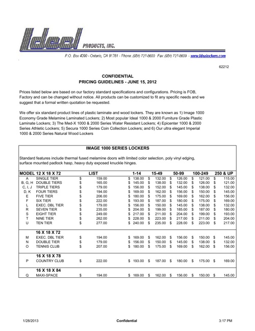 Ideal Products, Inc. Price List 2012