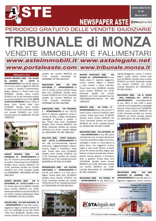 Monza marzo 2015