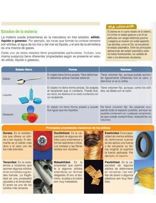 ESTADOS DE LA MATERIA Y TEORÍA CINÉCTICA