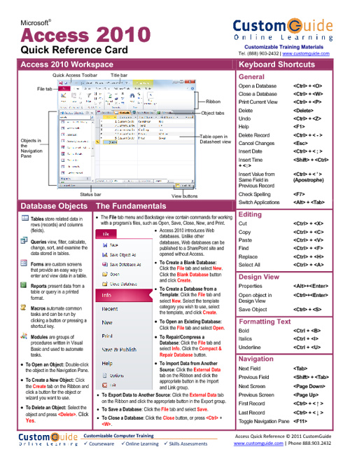 Microsoft Office 2010 Quick Reference Sheets
