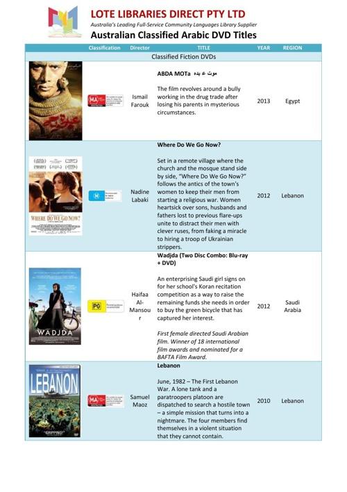 Australian Classified Arabic DVD Titles