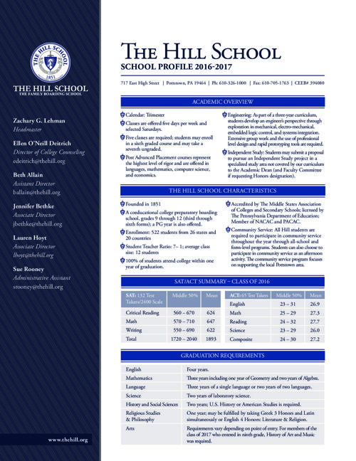 The Hill School: School Profile 2016-17