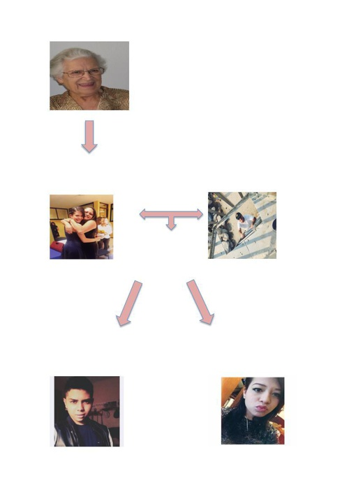 She is Mariana and this is her family