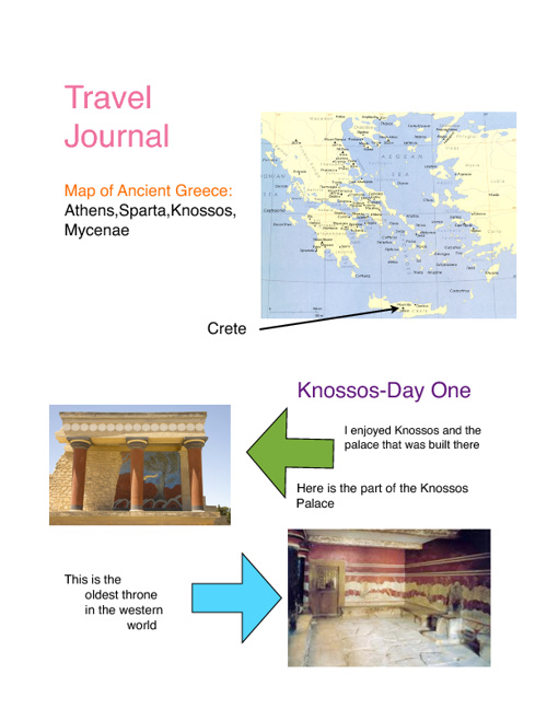 Travel Jorunal