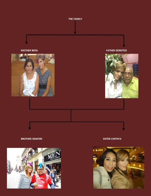 Heidi´s Family