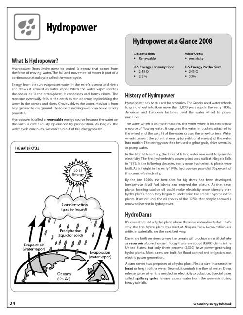 Hydropower Student Handbook