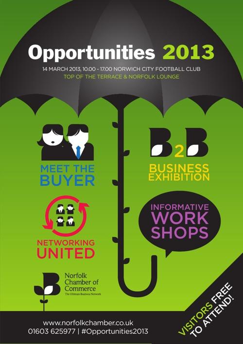 Norfolk Chamber of Commerce OPPORTUNITIES 2013