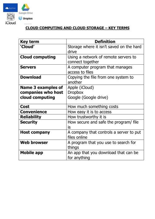 cloud_computing_key_terms