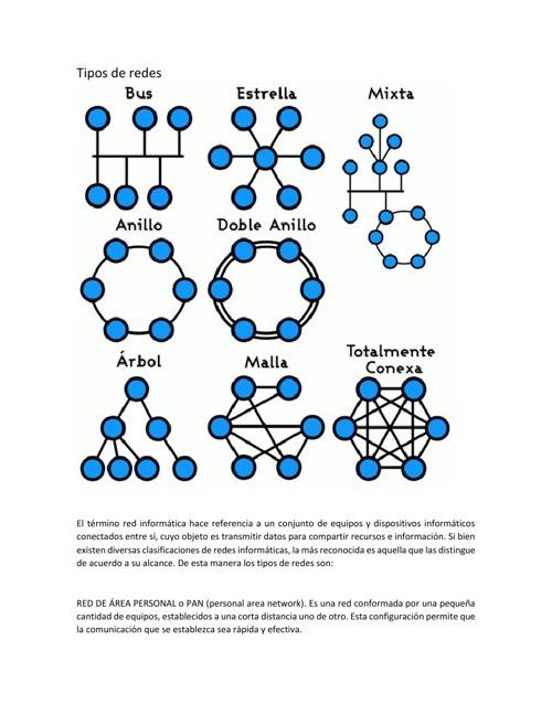 FRANCISCO HERNANDEZ tipos de redes