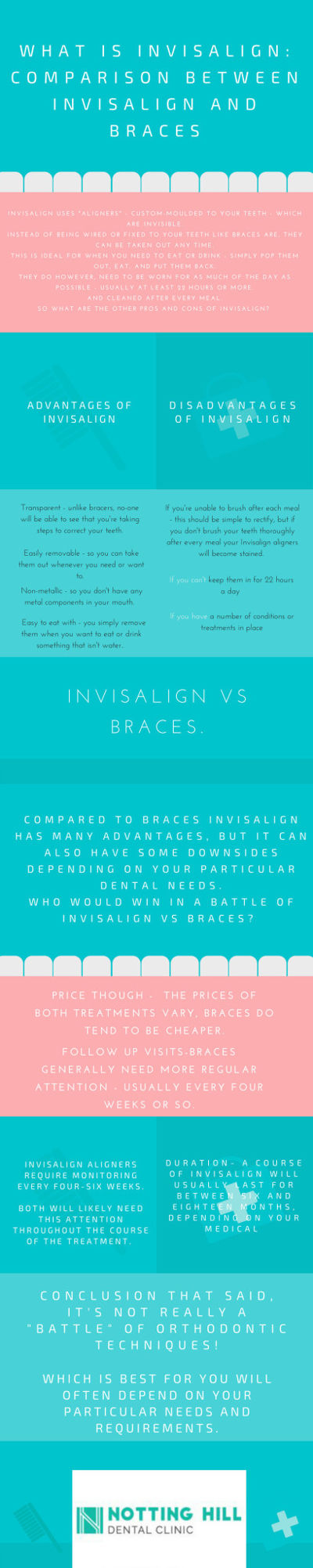 WHAT IS INVISALIGN: COMPARISON BETWEEN INVISALIGN AND BRACES