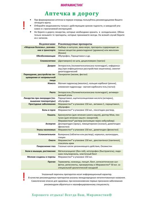 Аптечки (www.miramistin.ru)