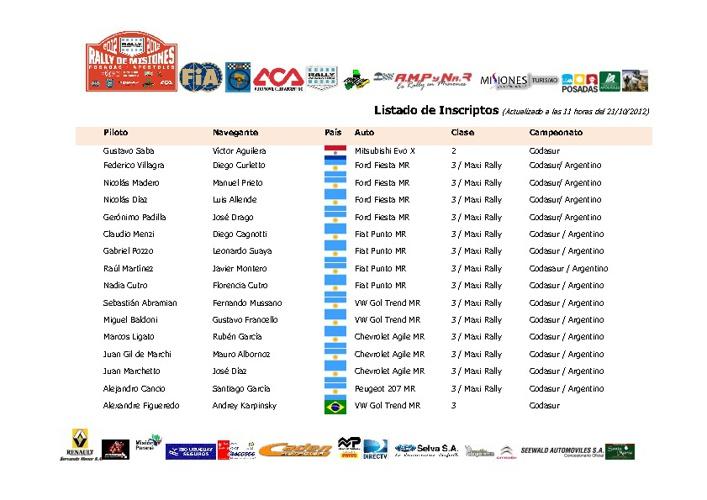 Rally de Misiones 2012