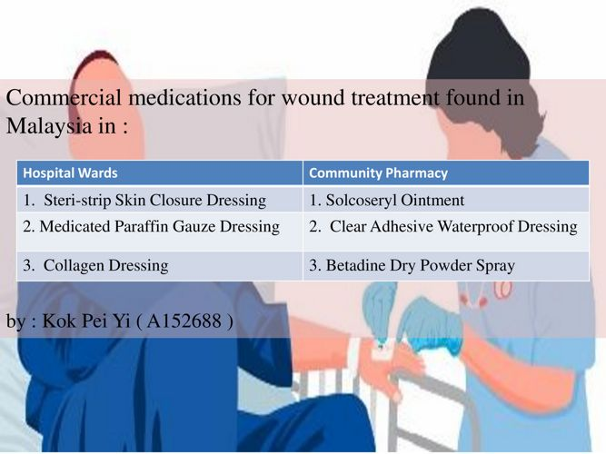 Wound Dressing Assignment