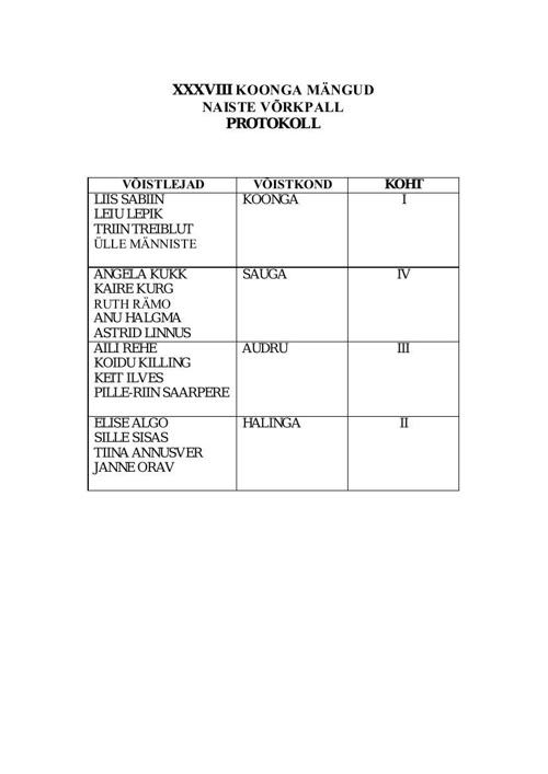 Koonga mängud 2014 protokollid