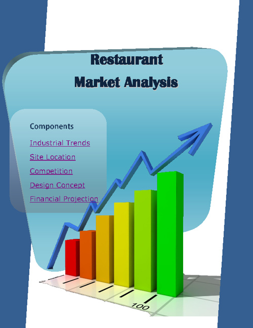 Restaurant Market Analysis