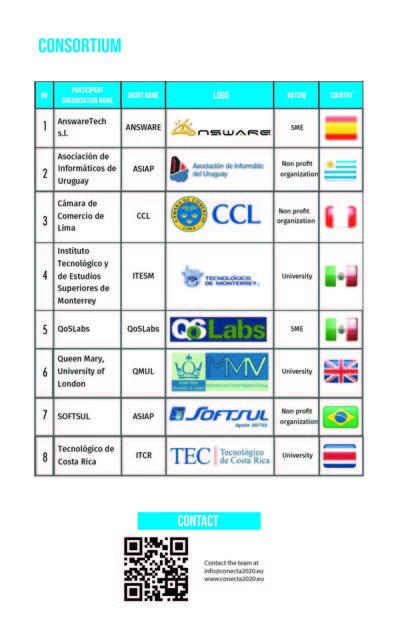 Brochure Conecta2020 (Febrero 2016)