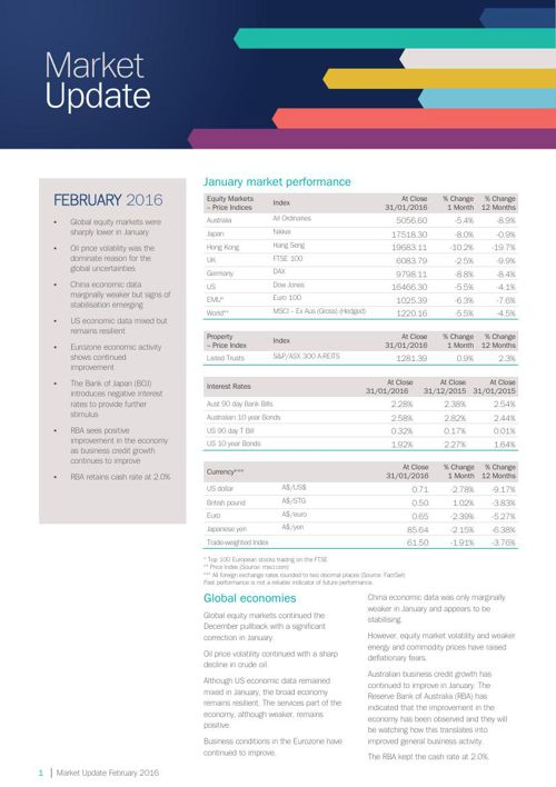 Read this month's Market Update February 2016