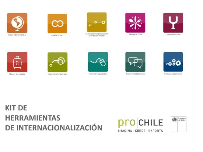 Kit Herramientas de Internacionalización de ProChile