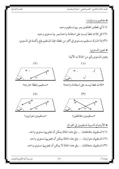 الهندسة الفراغية - 2011