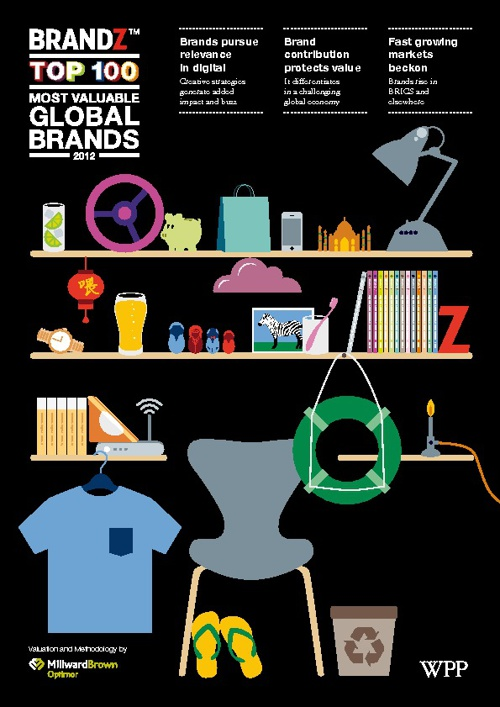 Top 100 Global Brands 2012