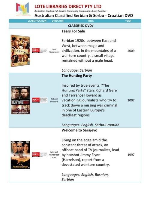 Australian Classified Serbian and Serbio-Croatian DVD Titles