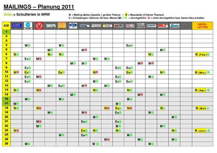Mailingplan 2011