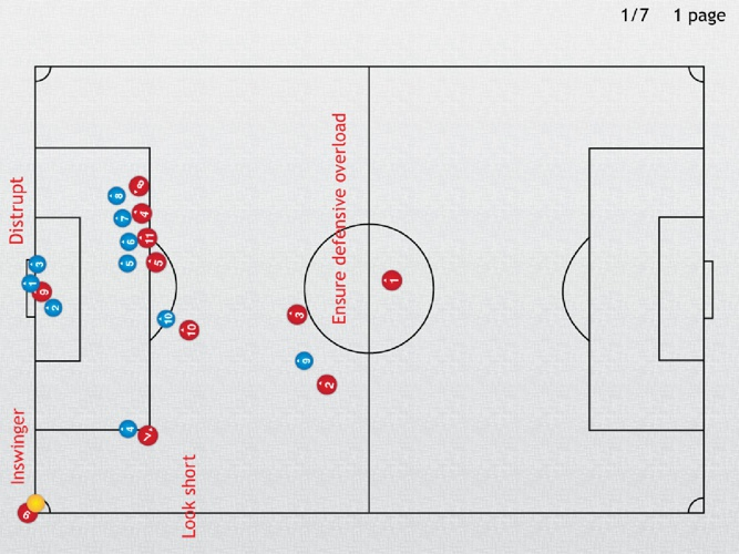 12_3 Academy attacking corners