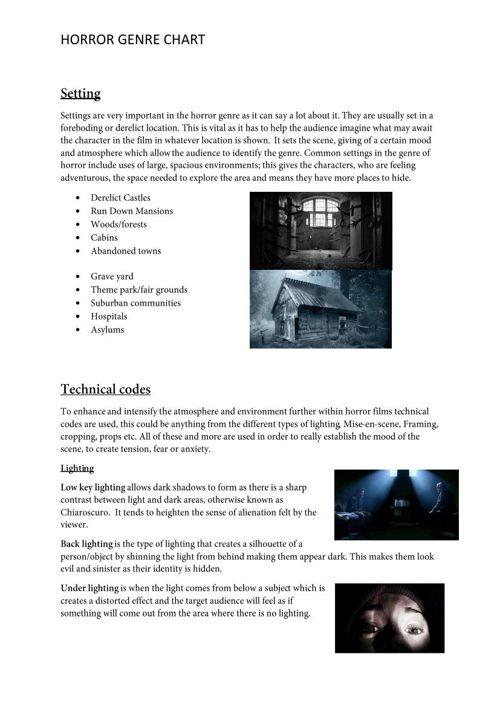 Horror genre chart
