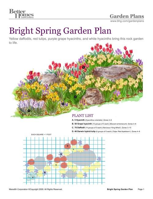 Pre Design Garden
