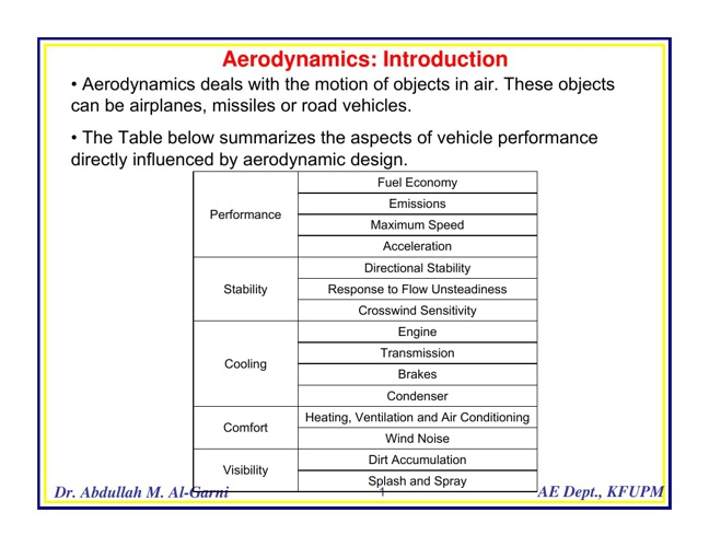 Basic Aerodynamic