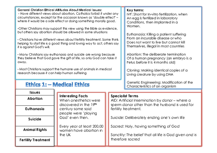 Ethics 1: Medical ethics revision notes