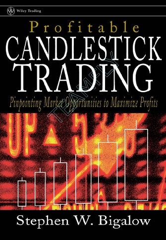 Profitable Candlestick Trading: Pinpointing Market Opportunities