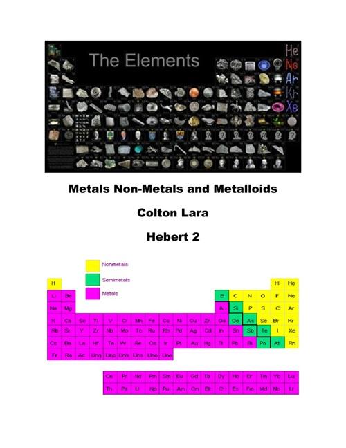 Chemistry Project - Metals, Non-Metals, & Metalloids