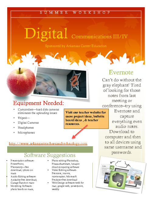 Copy of Digital Communications Workshop III/IV