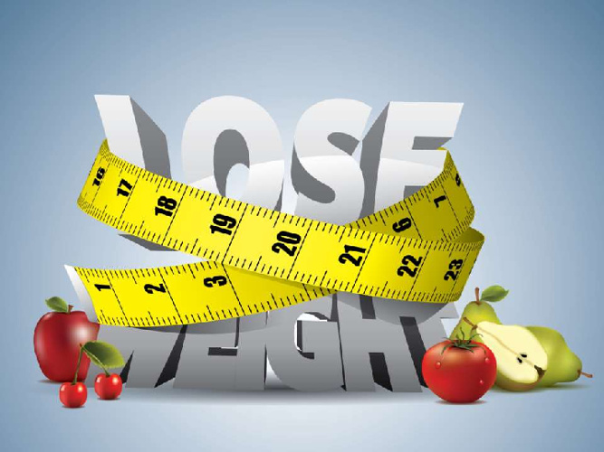 Basics of Weight Loss