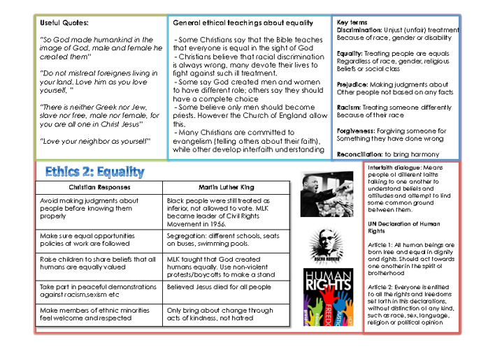Ethics 1 Equality Revision Notes