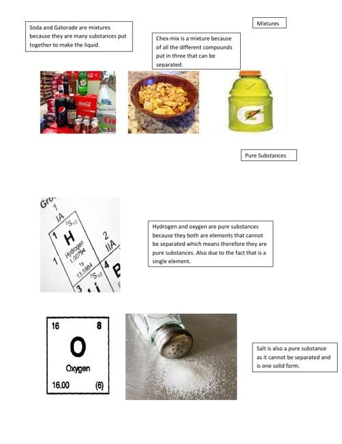 Chemistry Portfolio