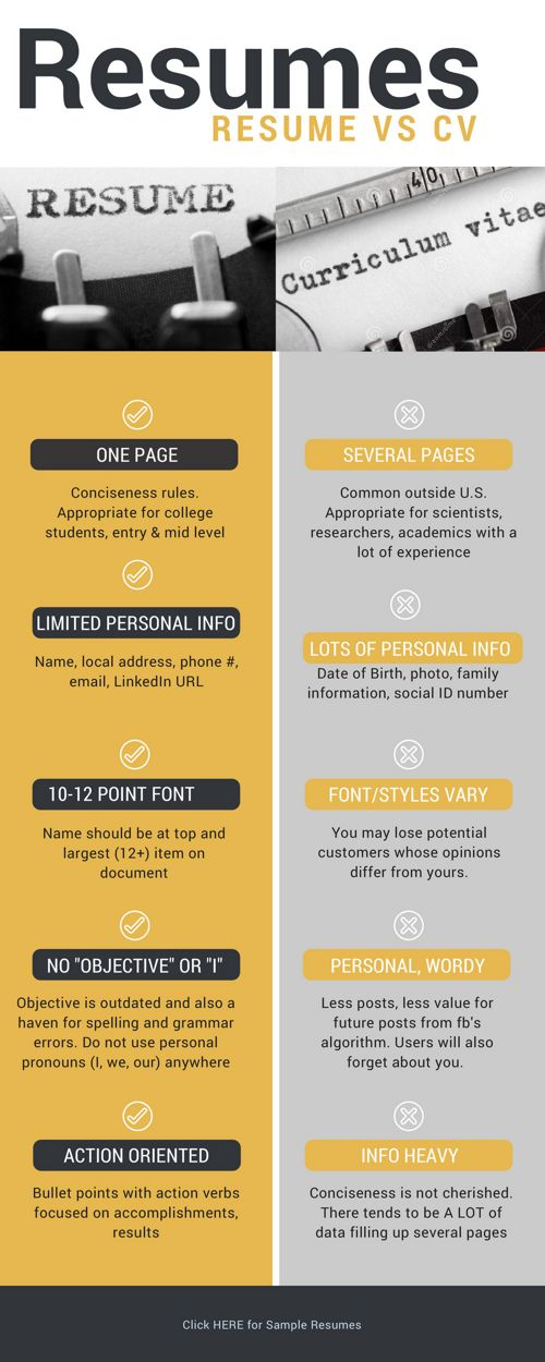 Resumes Page