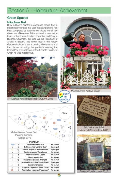 BIB-Portfolio2016-PART-2