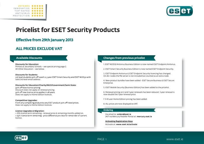 ESET Pricelist