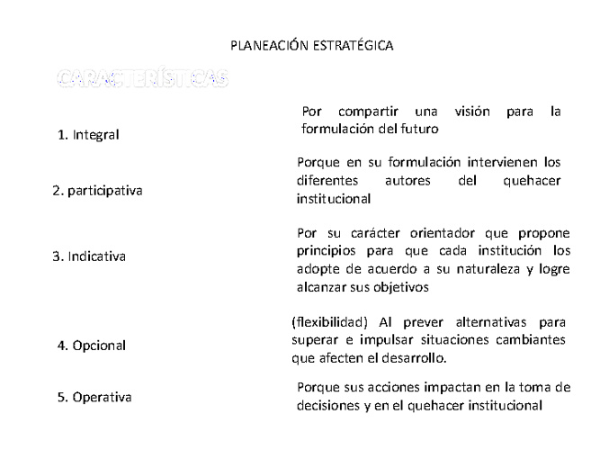 Planeación y evaluación institucional